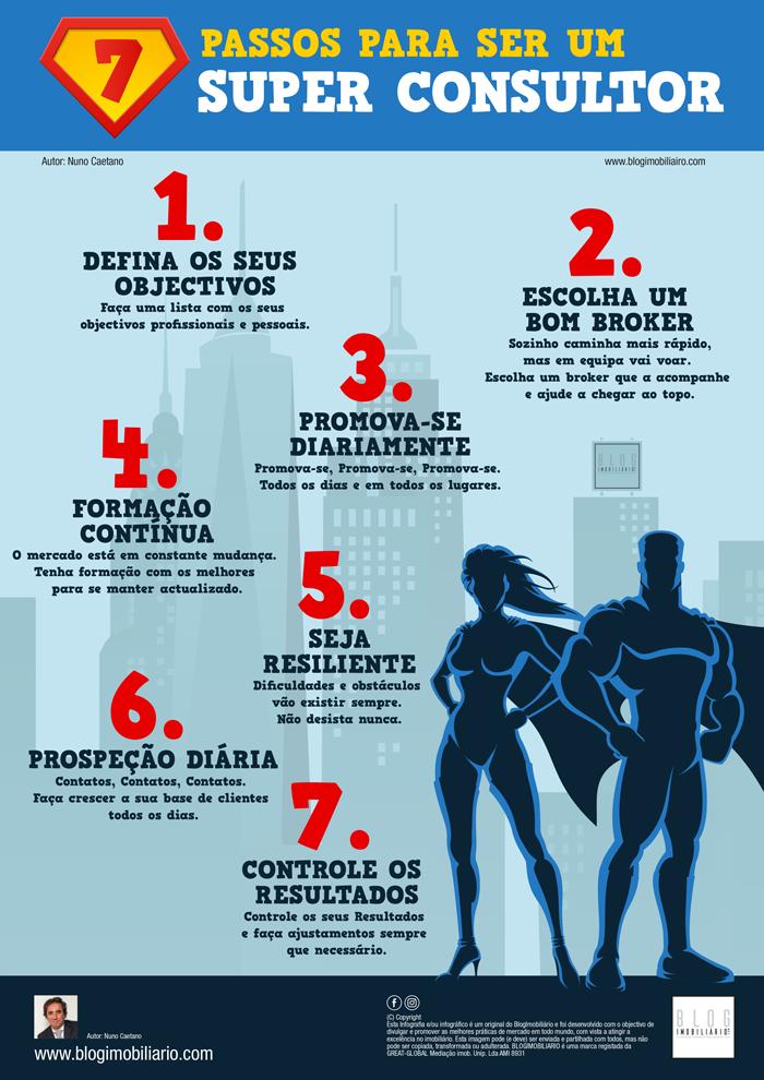 7 Passos Para Ser um Super Consultor